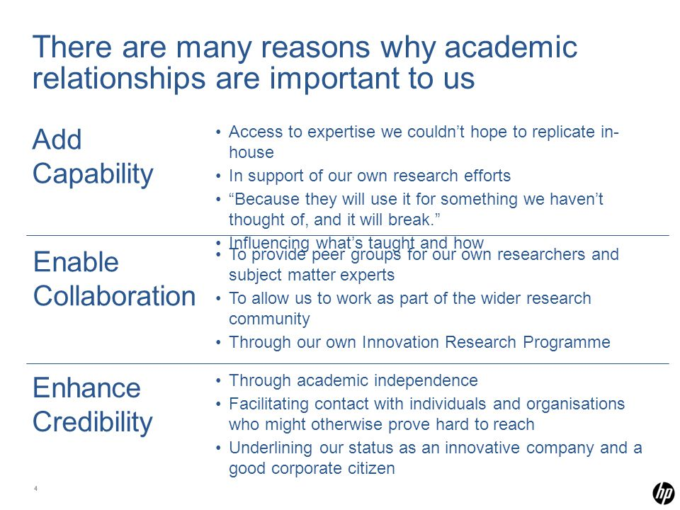 44 There are many reasons why academic relationships are important to us Add Capability Enable Collaboration Enhance Credibility Access to expertise w