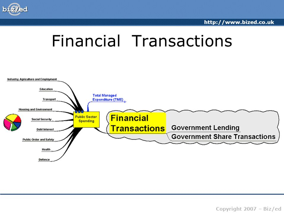 Copyright 2007 – Biz/ed Financial Transactions