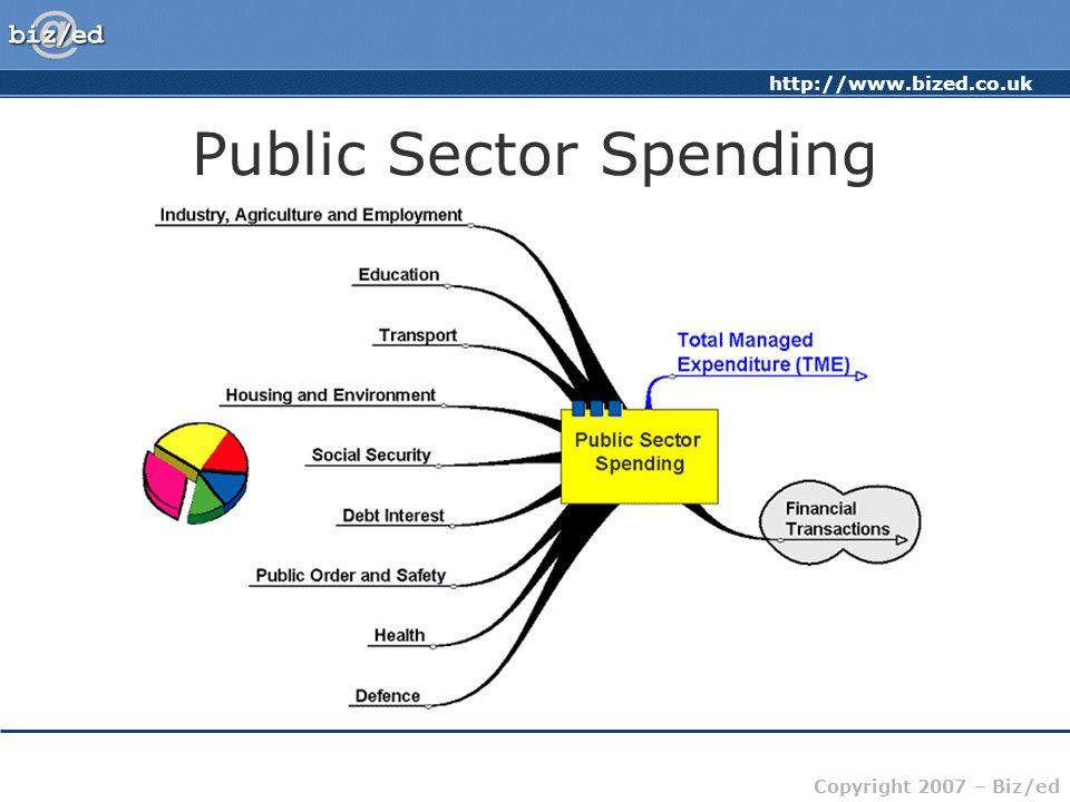 http://www.bized.co.uk Copyright 2007 – Biz/ed Public Sector Spending Data Source: HM Treasury Public Sector Finances Databank