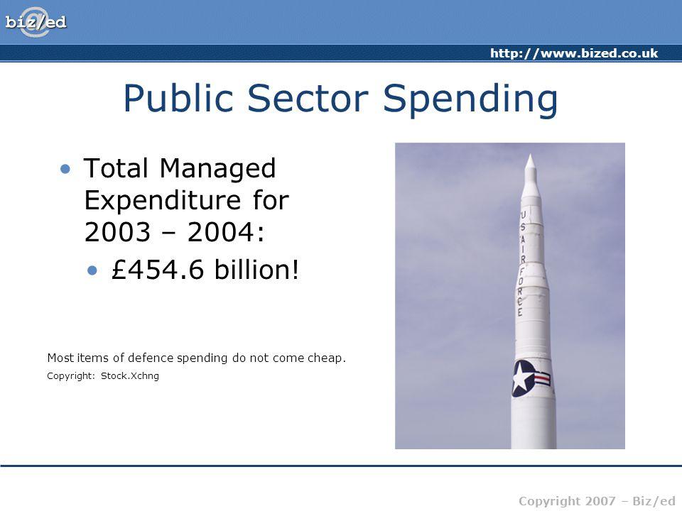 http://www.bized.co.uk Copyright 2007 – Biz/ed Total Managed Expenditure (TME)