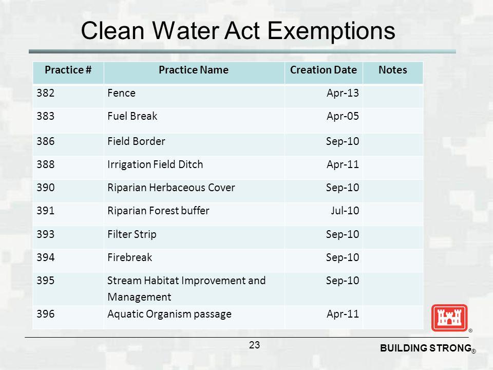 BUILDING STRONG ® Clean Water Act Exemptions 23 Practice #Practice NameCreation DateNotes 382FenceApr-13 383Fuel BreakApr-05 386Field BorderSep-10 388