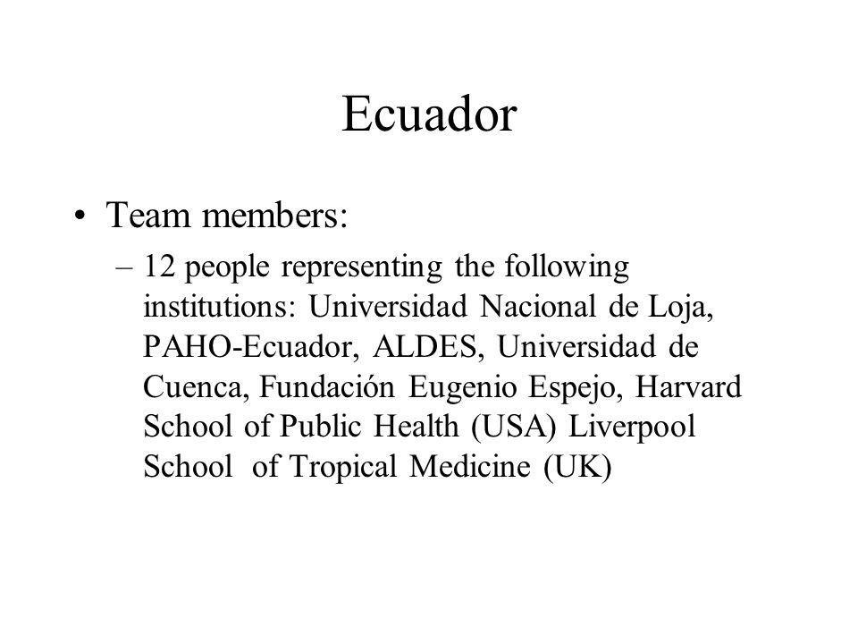 Ecuador Team members: –12 people representing the following institutions: Universidad Nacional de Loja, PAHO-Ecuador, ALDES, Universidad de Cuenca, Fundación Eugenio Espejo, Harvard School of Public Health (USA) Liverpool School of Tropical Medicine (UK)