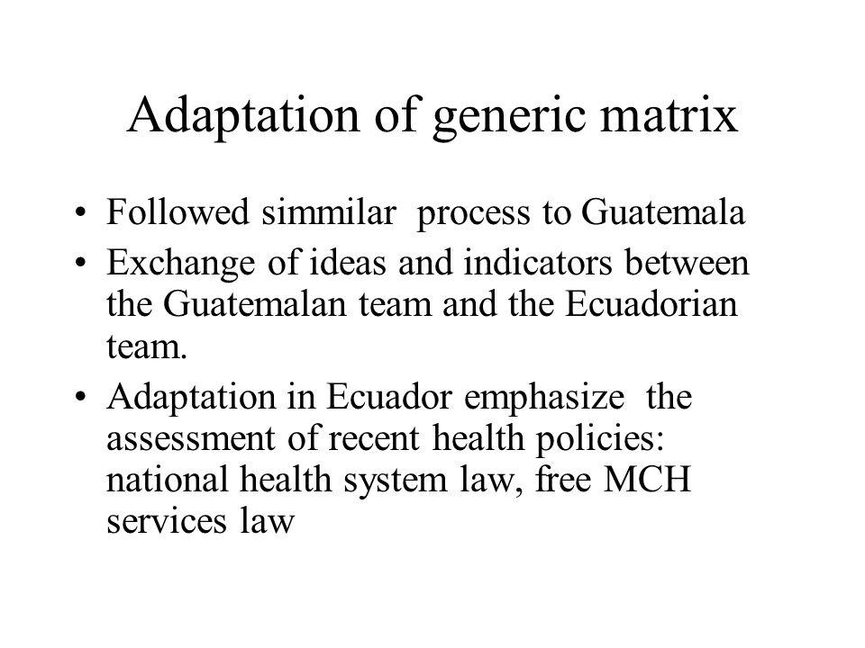 Adaptation of generic matrix Followed simmilar process to Guatemala Exchange of ideas and indicators between the Guatemalan team and the Ecuadorian team.