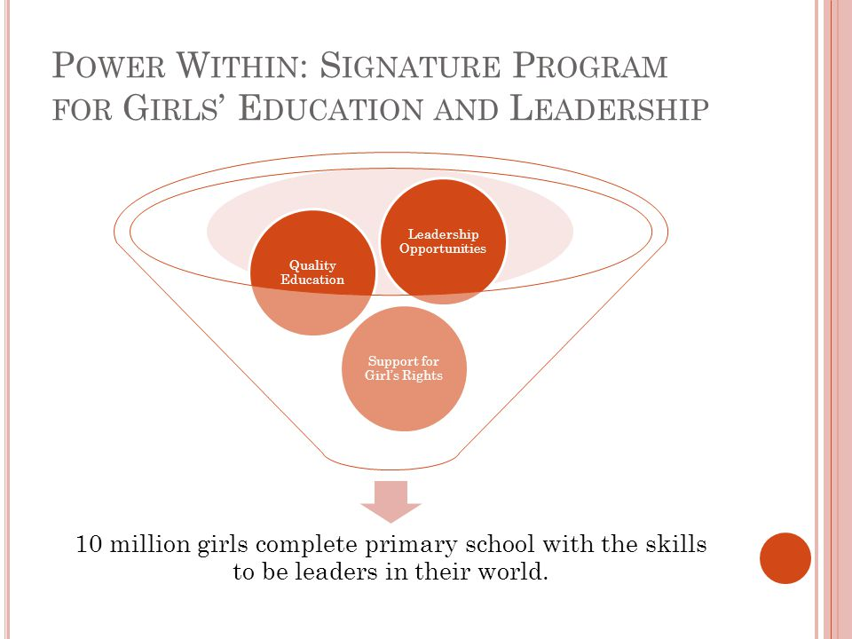 P OWER W ITHIN : S IGNATURE P ROGRAM FOR G IRLS ' E DUCATION AND L EADERSHIP 10 million girls complete primary school with the skills to be leaders in their world.