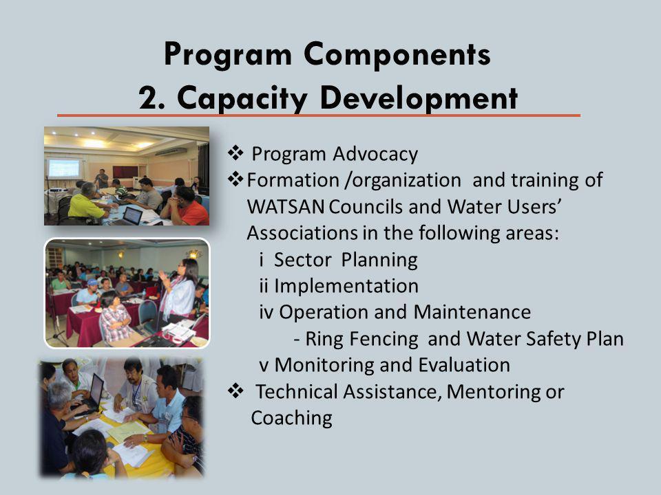 Program Components 2.