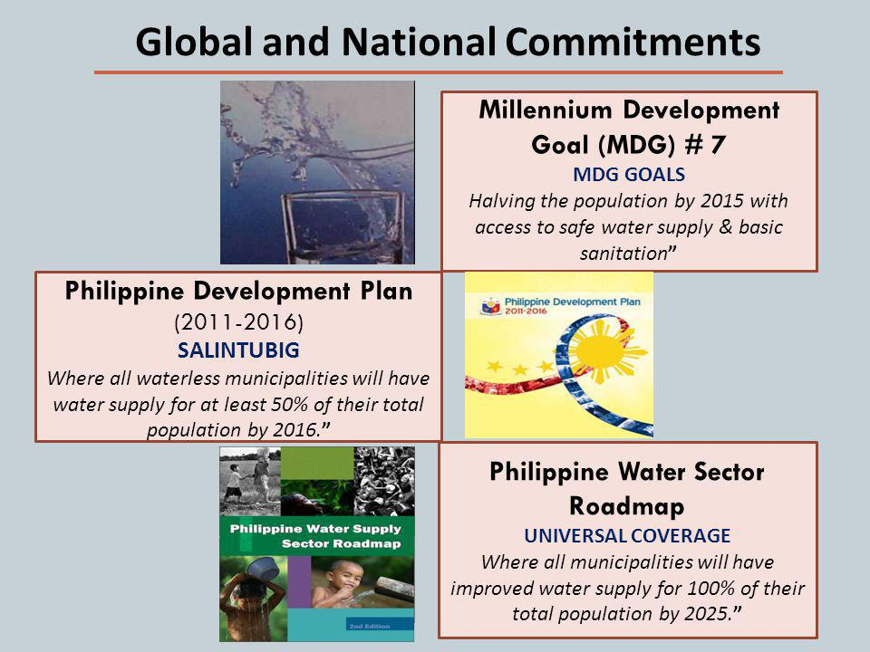 Global and National Commitments Millennium Development Goal (MDG) # 7 MDG GOALS Halving the population by 2015 with access to safe water supply & basi