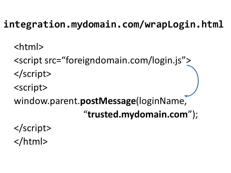 integration.mydomain.com/wrapLogin.html window.parent.postMessage(loginName, trusted.mydomain.com );