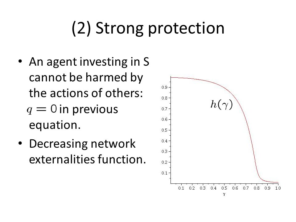 (2) Strong protection An agent investing in S cannot be harmed by the actions of others:. in previous equation. Decreasing network externalities funct