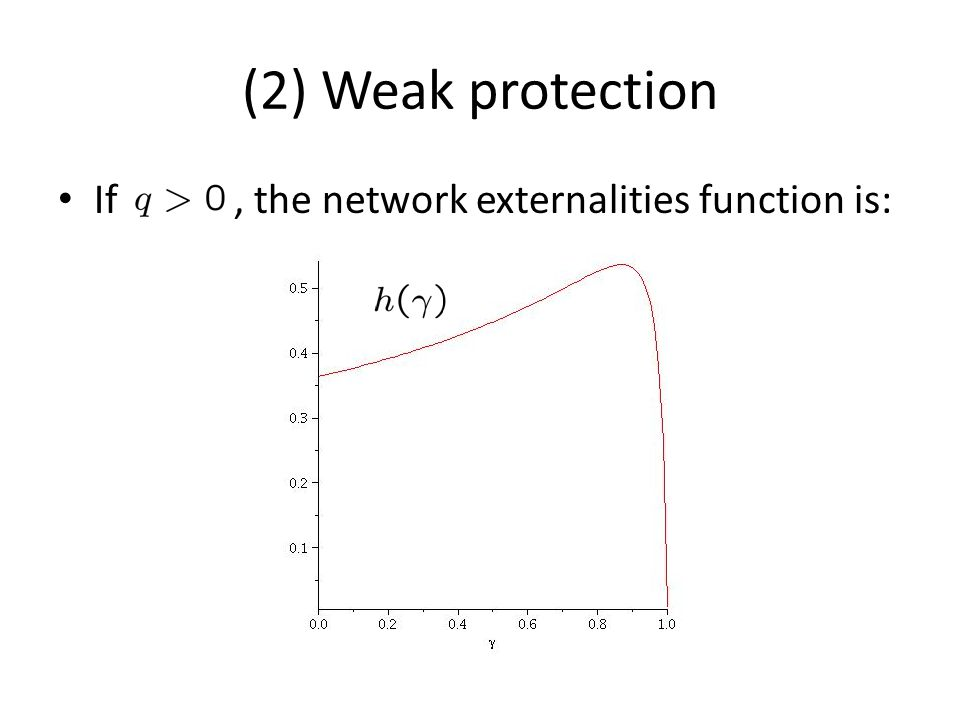 (2) Weak protection If, the network externalities function is: