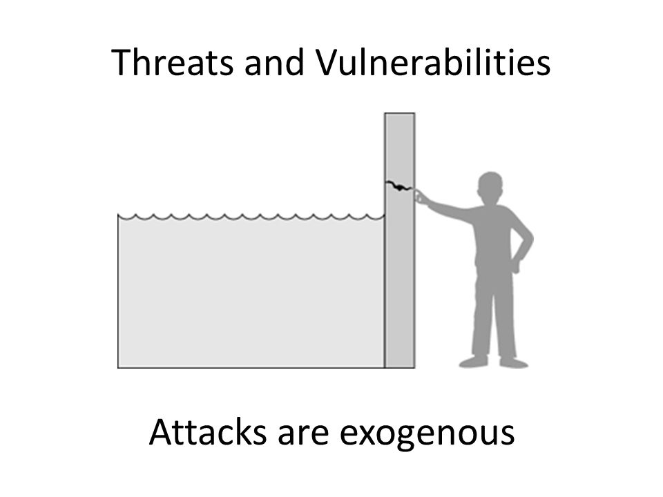 Threats and Vulnerabilities Attacks are exogenous