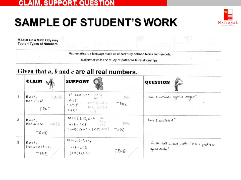 SAMPLE OF STUDENT'S WORK CLAIM, SUPPORT, QUESTION