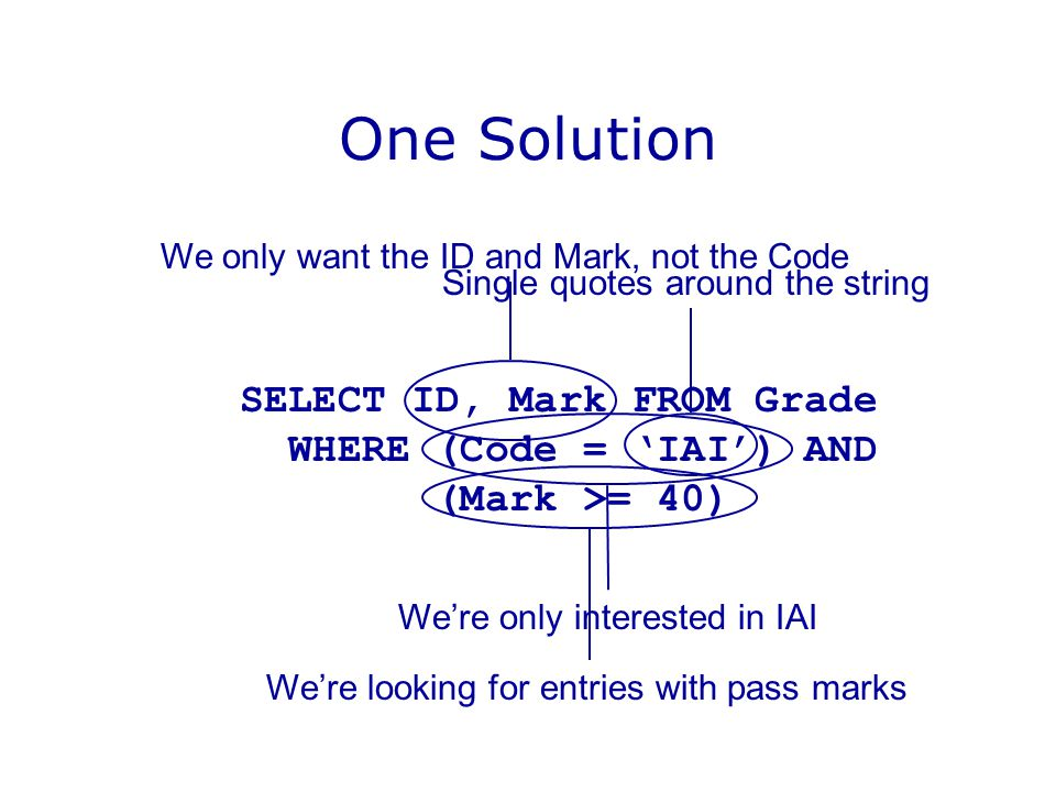 One Solution SELECT ID, Mark FROM Grade WHERE (Code = 'IAI') AND (Mark >= 40) We only want the ID and Mark, not the Code We're only interested in IAI