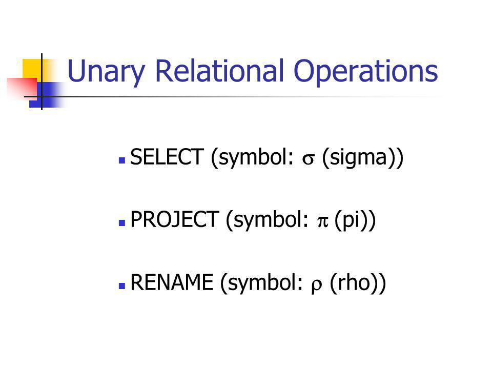 Relational Algebra Operations from Set Theory Union Intersection Minus Cartesian Product