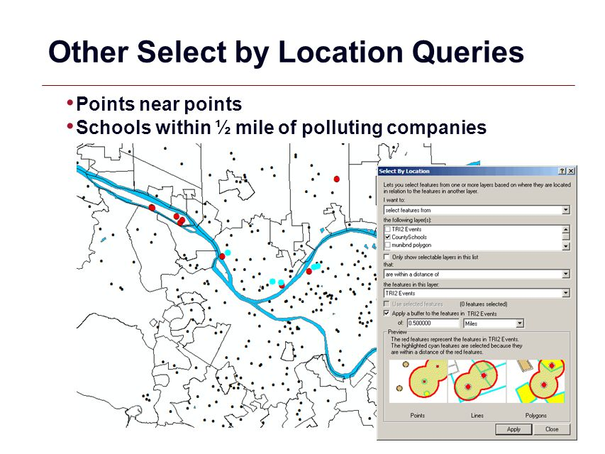 GIS 14 Other Select by Location Queries Points near points Schools within ½ mile of polluting companies