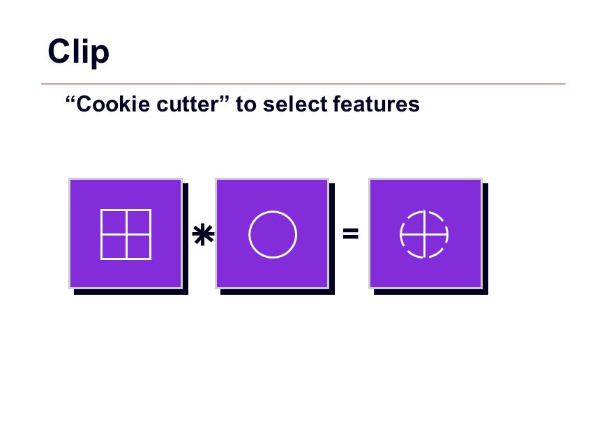 """GIS 22 Clip """"Cookie cutter"""" to select features ="""