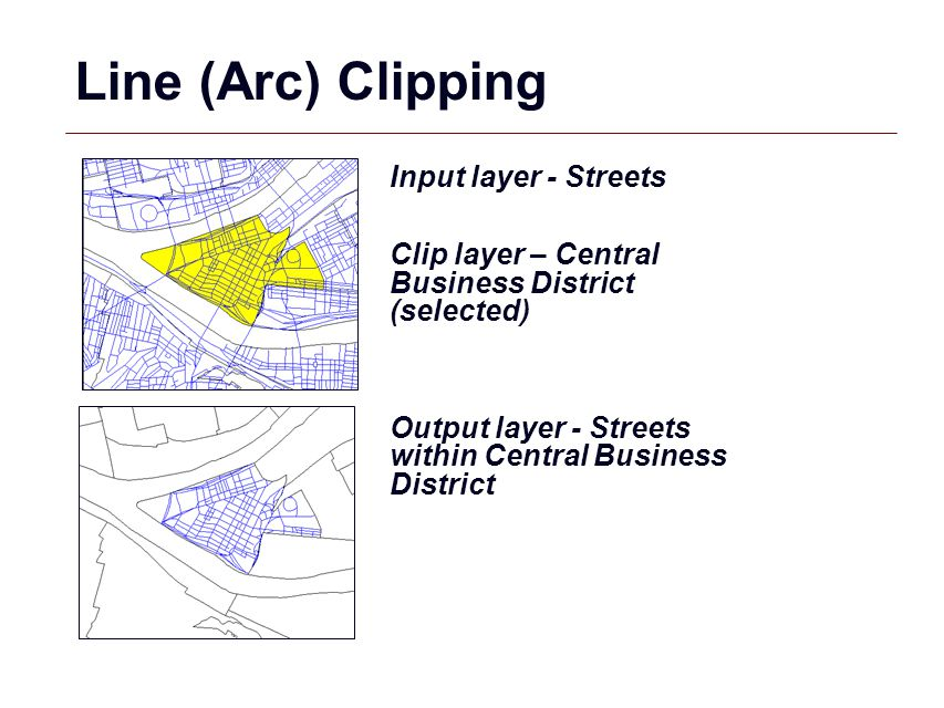 GIS 24 Line (Arc) Clipping Input layer - Streets Clip layer – Central Business District (selected) Output layer - Streets within Central Business Dist