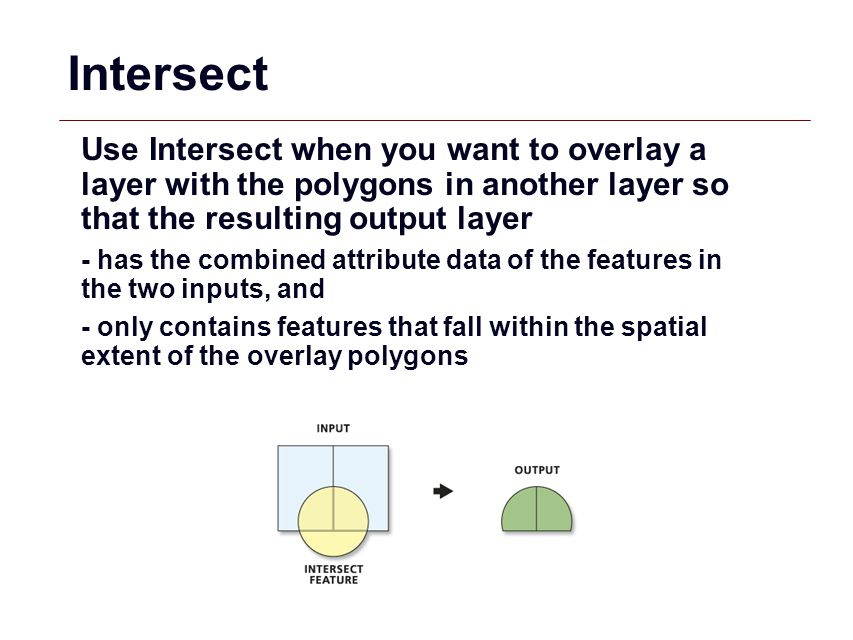 GIS 46 Intersect Use Intersect when you want to overlay a layer with the polygons in another layer so that the resulting output layer - has the combin
