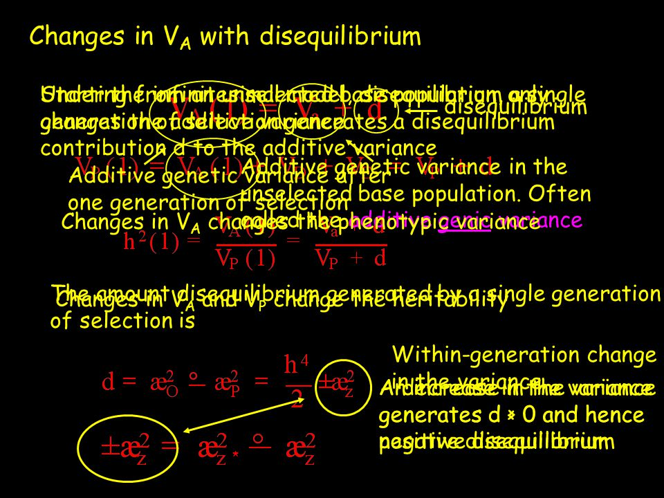 * Changes in V A with disequilibrium Under the infinitesimal model, disequilibrium only changes the additive variance. Starting from an unselected bas