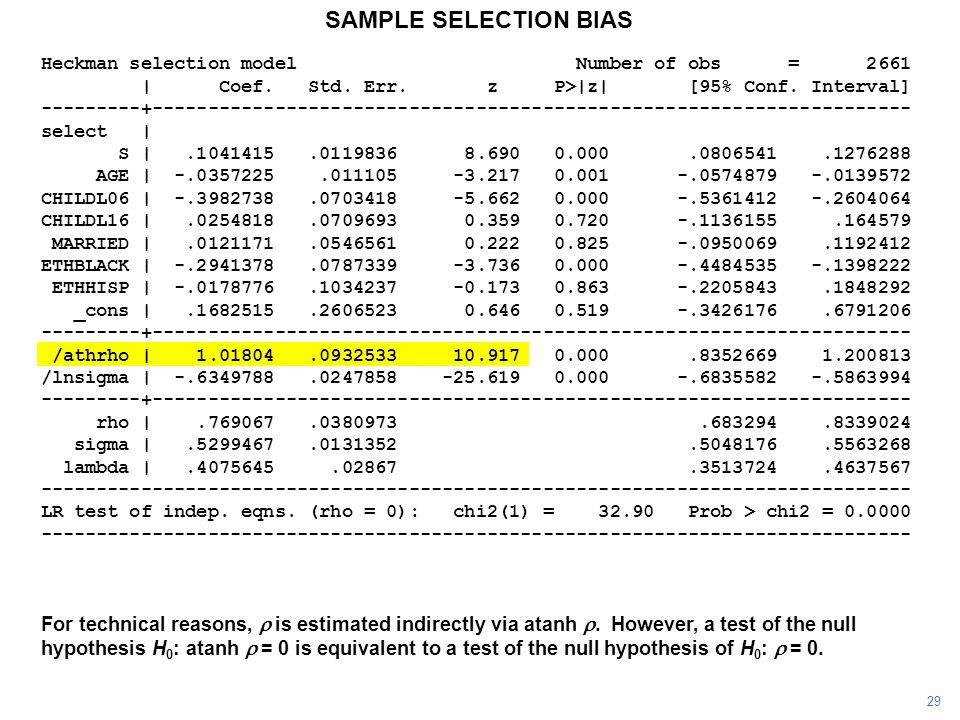 SAMPLE SELECTION BIAS For technical reasons,  is estimated indirectly via atanh . However, a test of the null hypothesis H 0 : atanh  = 0 is equiva