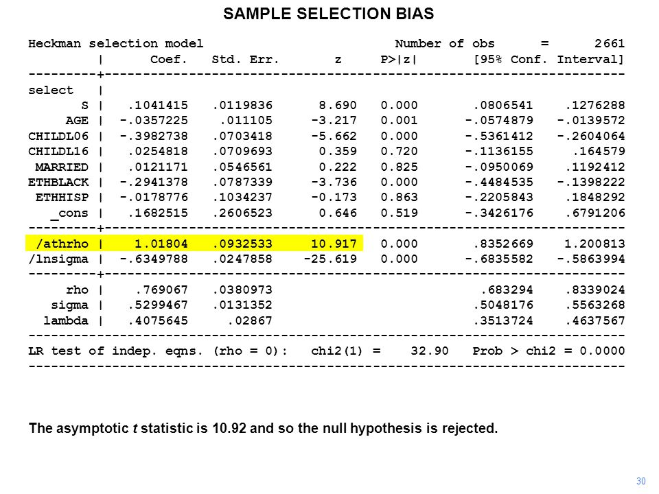 SAMPLE SELECTION BIAS The asymptotic t statistic is 10.92 and so the null hypothesis is rejected. Heckman selection model Number of obs = 2661 | Coef.