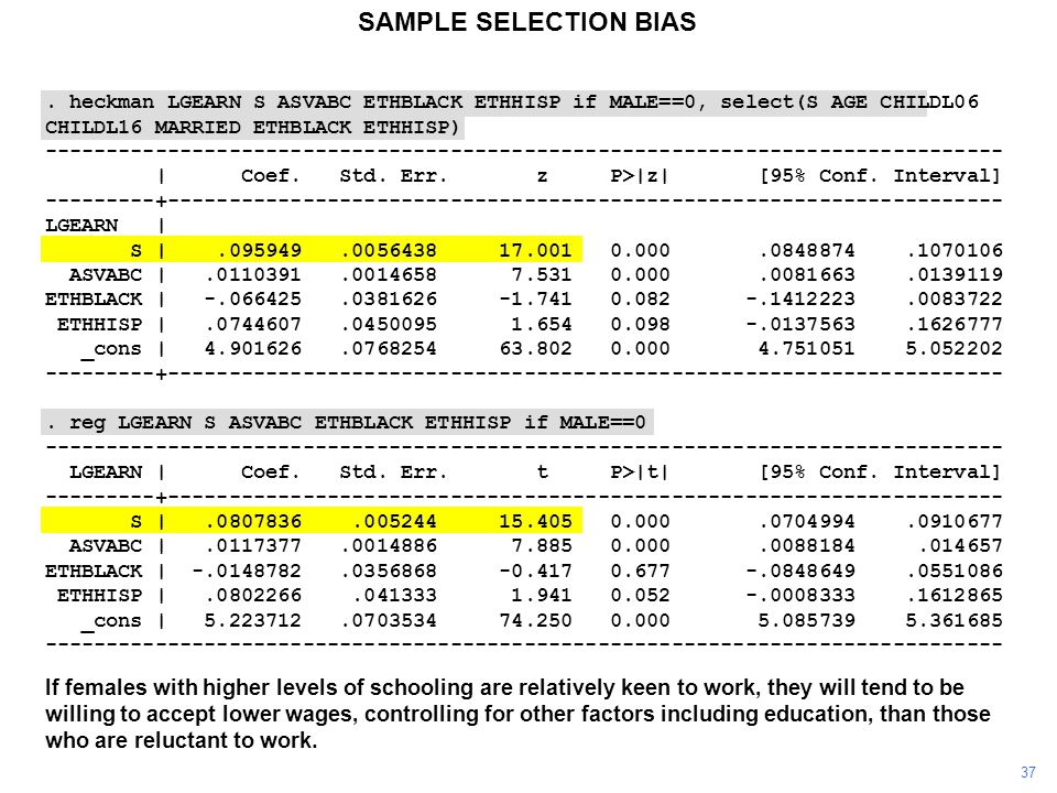 SAMPLE SELECTION BIAS If females with higher levels of schooling are relatively keen to work, they will tend to be willing to accept lower wages, cont