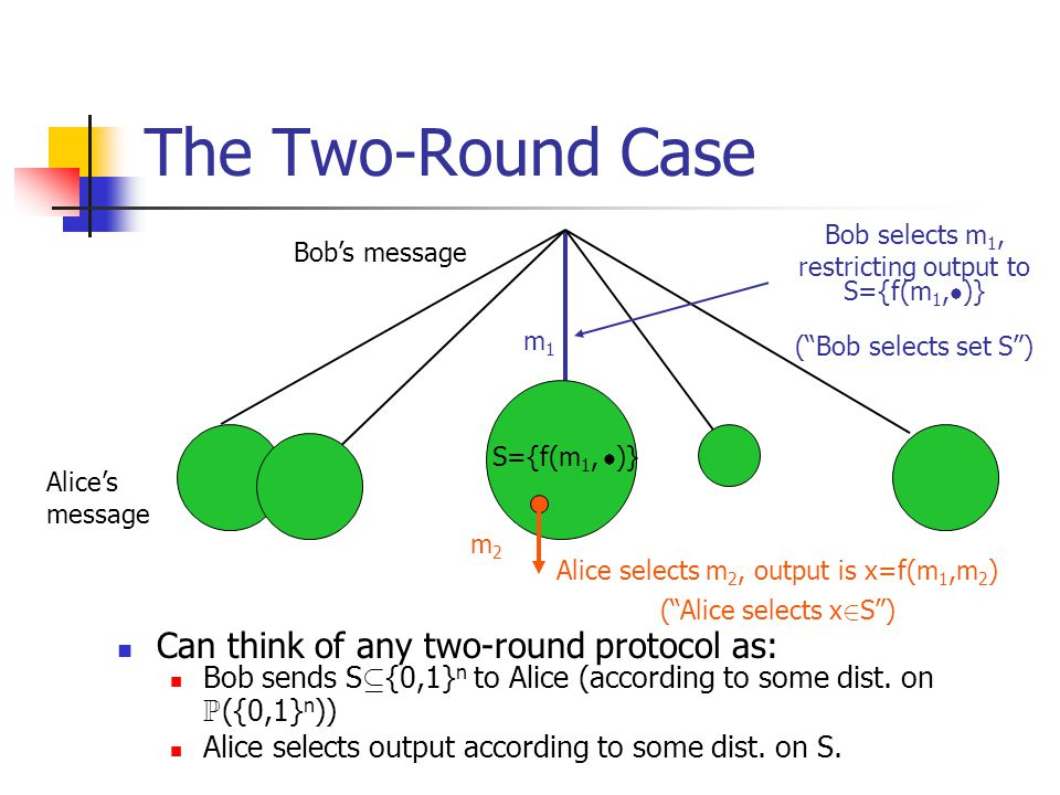 The Two-Round Case Bob's message Alice's message Can think of any two-round protocol as: Bob sends S µ {0,1} n to Alice (according to some dist.