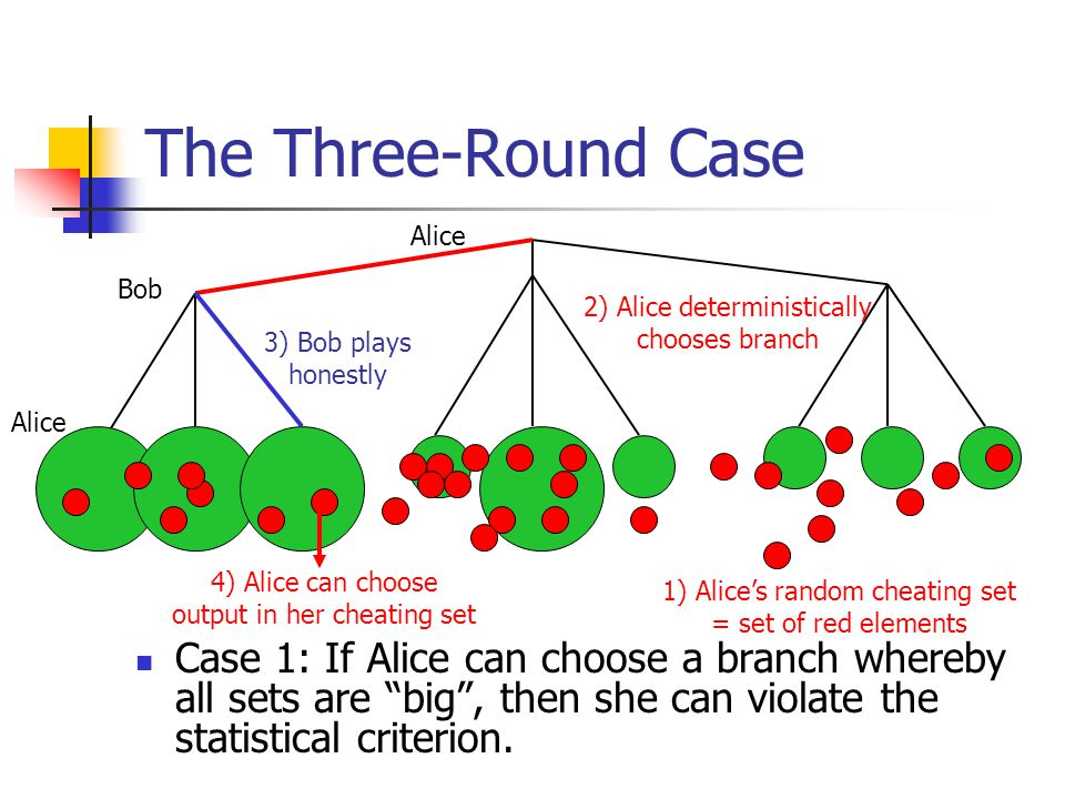 The Three-Round Case Case 1: If Alice can choose a branch whereby all sets are big , then she can violate the statistical criterion.