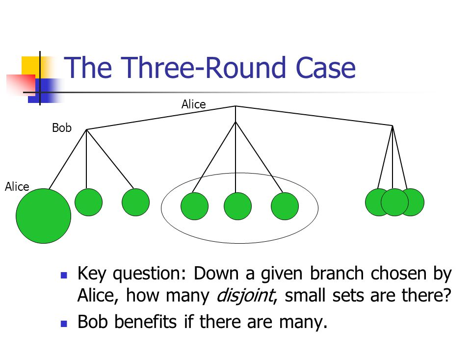 The Three-Round Case Key question: Down a given branch chosen by Alice, how many disjoint, small sets are there.