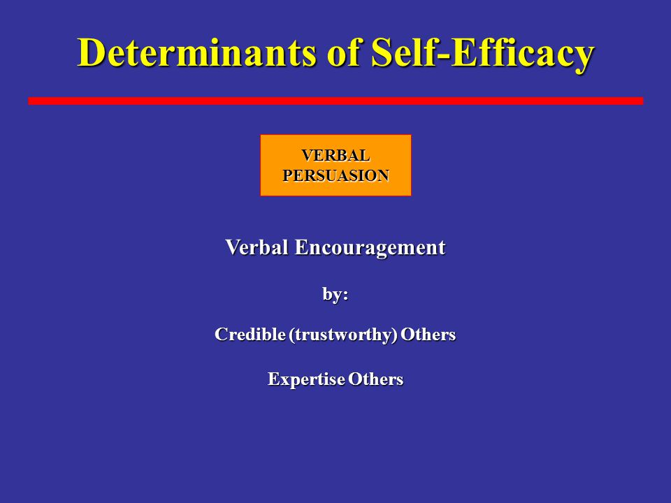Determinants of Self-Efficacy Verbal Encouragement by: Credible (trustworthy) Others Expertise Others VERBALPERSUASION