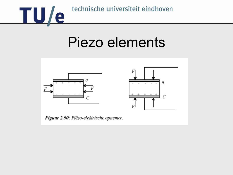 Piezo elements