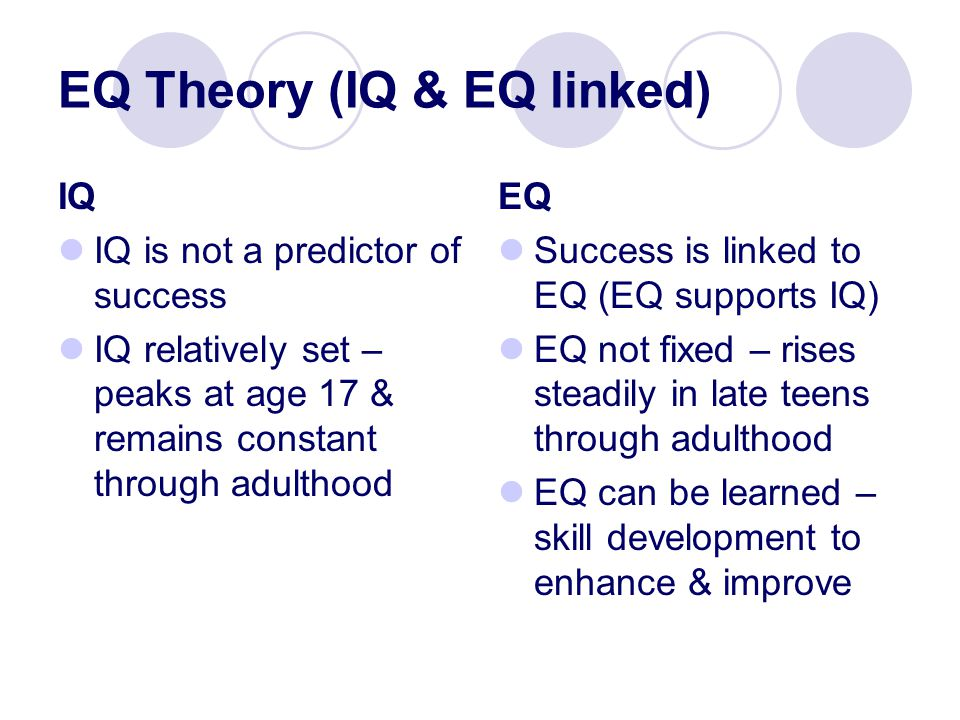 EQ Theory (IQ & EQ linked) IQ IQ is not a predictor of success IQ relatively set – peaks at age 17 & remains constant through adulthood EQ Success is linked to EQ (EQ supports IQ) EQ not fixed – rises steadily in late teens through adulthood EQ can be learned – skill development to enhance & improve