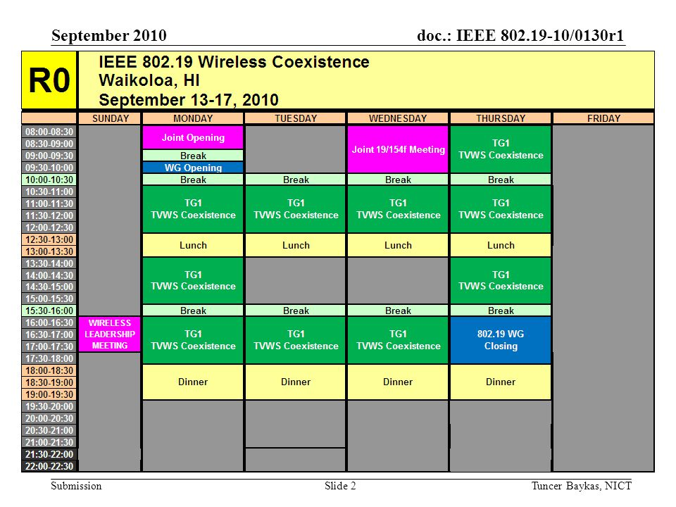 doc.: IEEE 802.19-10/0130r1 Submission September 2010 Tuncer Baykas, NICTSlide 2