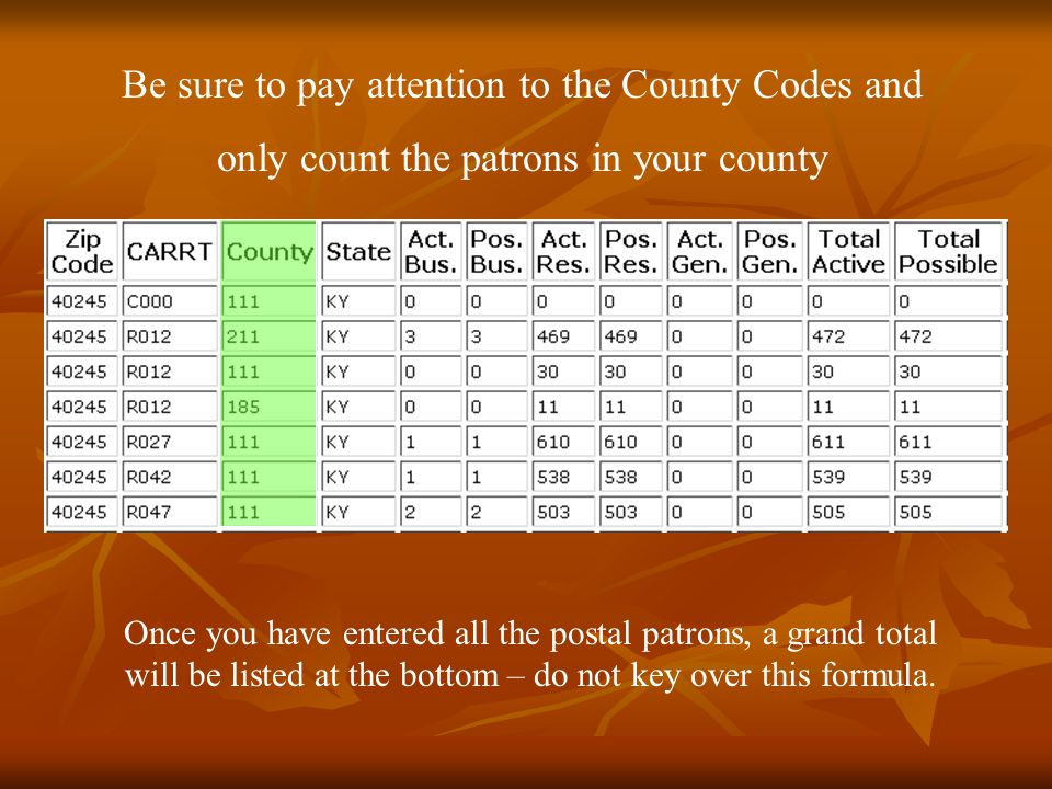 Be sure to pay attention to the County Codes and only count the patrons in your county Once you have entered all the postal patrons, a grand total wil