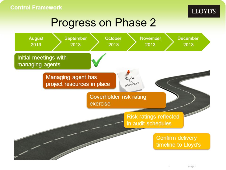 © Lloyd's15 Control Framework Close Further information on Control Framework – jaana.rouvari@lloyds.comjaana.rouvari@lloyds.com Control Framework Phase I end of project celebration – Thursday 26 th September Next Breakfast Meeting – Tuesday 22 nd October 2013 www.lloyds.com/controlframework
