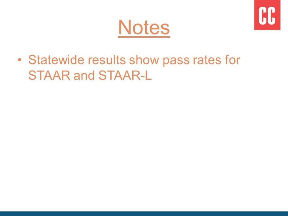 Statewide results show pass rates for STAAR and STAAR-L Notes