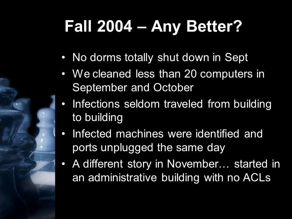 Fall 2004 – Any Better.