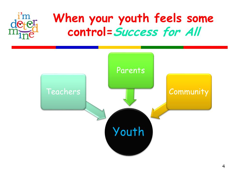 When your youth feels some control=Success for All 4