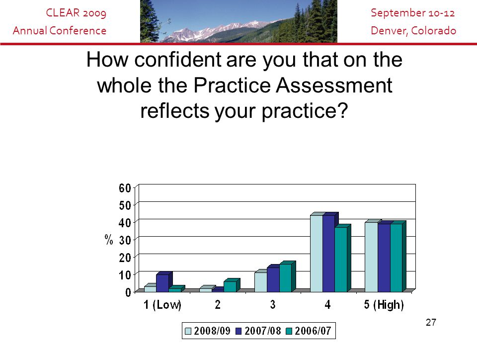 CLEAR 2009 Annual Conference September 10-12 Denver, Colorado 27 How confident are you that on the whole the Practice Assessment reflects your practice