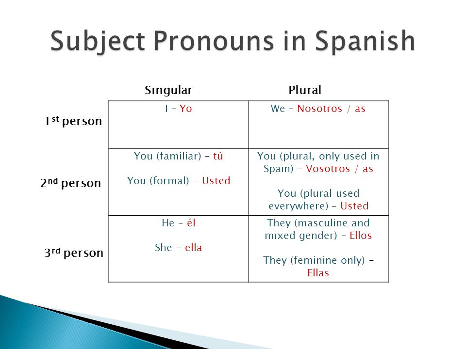 I – YoWe – Nosotros / as You (familiar) – tú You (formal) - Usted You (plural, only used in Spain) – Vosotros / as You (plural used everywhere) – Uste