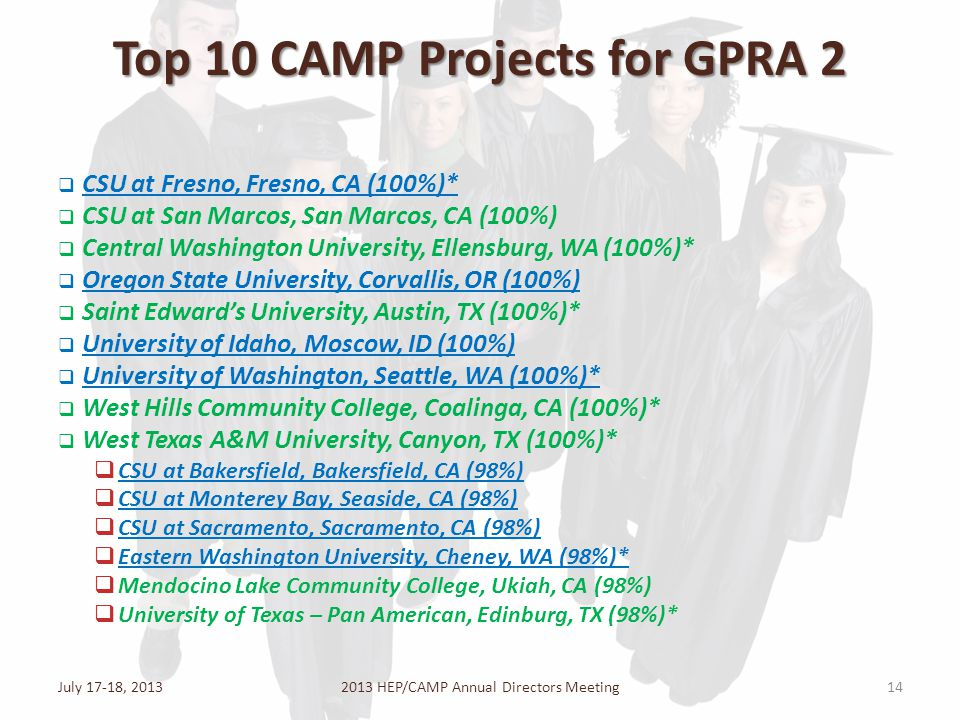Top 10 CAMP Projects for GPRA 2  CSU at Fresno, Fresno, CA (100%)*  CSU at San Marcos, San Marcos, CA (100%)  Central Washington University, Ellensburg, WA (100%)*  Oregon State University, Corvallis, OR (100%)  Saint Edward's University, Austin, TX (100%)*  University of Idaho, Moscow, ID (100%)  University of Washington, Seattle, WA (100%)*  West Hills Community College, Coalinga, CA (100%)*  West Texas A&M University, Canyon, TX (100%)*  CSU at Bakersfield, Bakersfield, CA (98%)  CSU at Monterey Bay, Seaside, CA (98%)  CSU at Sacramento, Sacramento, CA (98%)  Eastern Washington University, Cheney, WA (98%)*  Mendocino Lake Community College, Ukiah, CA (98%)  University of Texas – Pan American, Edinburg, TX (98%)* 14July 17-18, HEP/CAMP Annual Directors Meeting