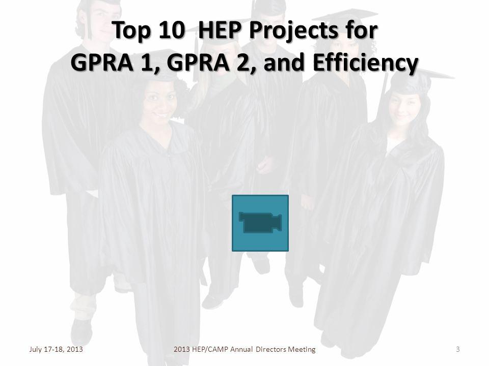 Top 10 CAMP Projects for GPRA 2  CSU at Fresno, Fresno, CA (100%)*  CSU at San Marcos, San Marcos, CA (100%)  Central Washington University, Ellensburg, WA (100%)*  Oregon State University, Corvallis, OR (100%)  Saint Edward's University, Austin, TX (100%)*  University of Idaho, Moscow, ID (100%)  University of Washington, Seattle, WA (100%)*  West Hills Community College, Coalinga, CA (100%)*  West Texas A&M University, Canyon, TX (100%)*  CSU at Bakersfield, Bakersfield, CA (98%)  CSU at Monterey Bay, Seaside, CA (98%)  CSU at Sacramento, Sacramento, CA (98%)  Eastern Washington University, Cheney, WA (98%)*  Mendocino Lake Community College, Ukiah, CA (98%)  University of Texas – Pan American, Edinburg, TX (98%)* 14July 17-18, 20132013 HEP/CAMP Annual Directors Meeting