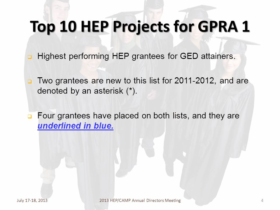 Top 10 HEP Projects for GPRA 1  Highest performing HEP grantees for GED attainers.