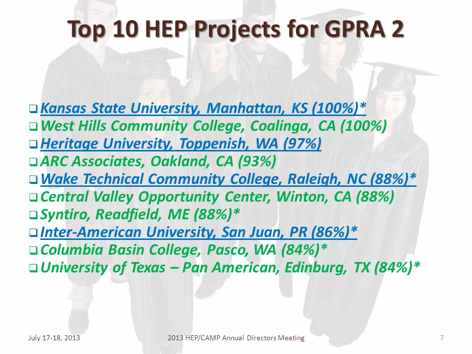Top 10 HEP Projects for GPRA 2  Kansas State University, Manhattan, KS (100%)*  West Hills Community College, Coalinga, CA (100%)  Heritage University, Toppenish, WA (97%)  ARC Associates, Oakland, CA (93%)  Wake Technical Community College, Raleigh, NC (88%)*  Central Valley Opportunity Center, Winton, CA (88%)  Syntiro, Readfield, ME (88%)*  Inter-American University, San Juan, PR (86%)*  Columbia Basin College, Pasco, WA (84%)*  University of Texas – Pan American, Edinburg, TX (84%)* 7July 17-18, HEP/CAMP Annual Directors Meeting
