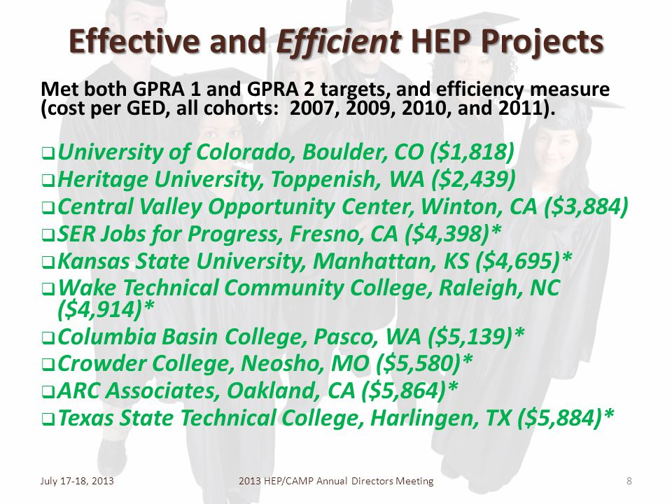 Effective and Efficient HEP Projects Met both GPRA 1 and GPRA 2 targets, and efficiency measure (cost per GED, all cohorts: 2007, 2009, 2010, and 2011).