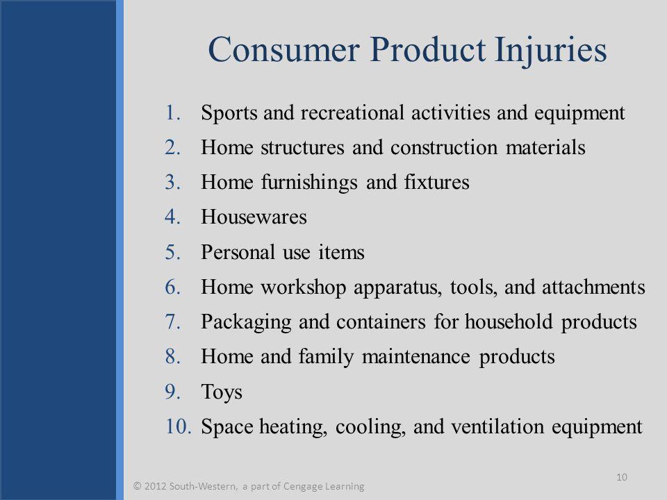 Consumer Product Injuries 1.Sports and recreational activities and equipment 2.Home structures and construction materials 3.Home furnishings and fixtures 4.Housewares 5.Personal use items 6.Home workshop apparatus, tools, and attachments 7.Packaging and containers for household products 8.Home and family maintenance products 9.Toys 10.Space heating, cooling, and ventilation equipment 10 © 2012 South-Western, a part of Cengage Learning