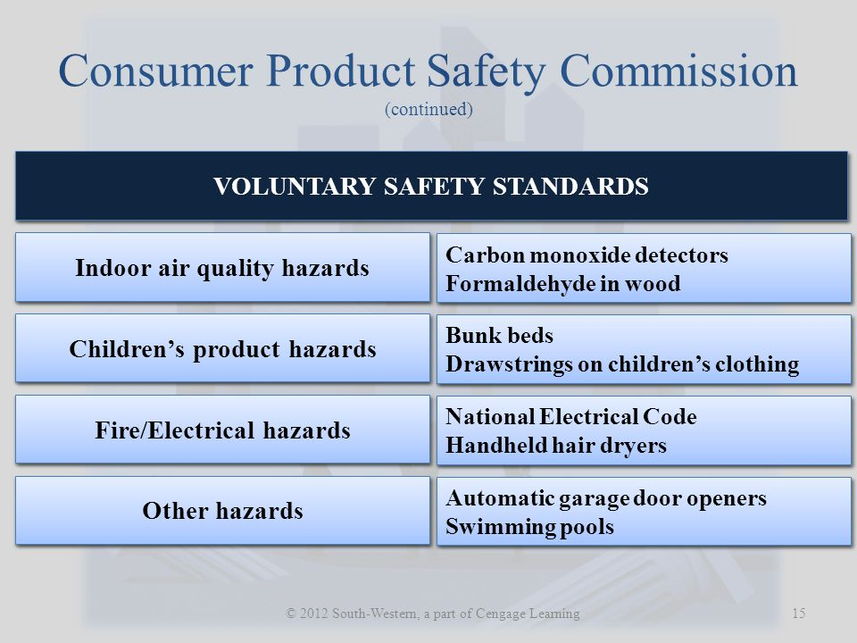 Consumer Product Safety Commission (continued) 15 © 2012 South-Western, a part of Cengage Learning