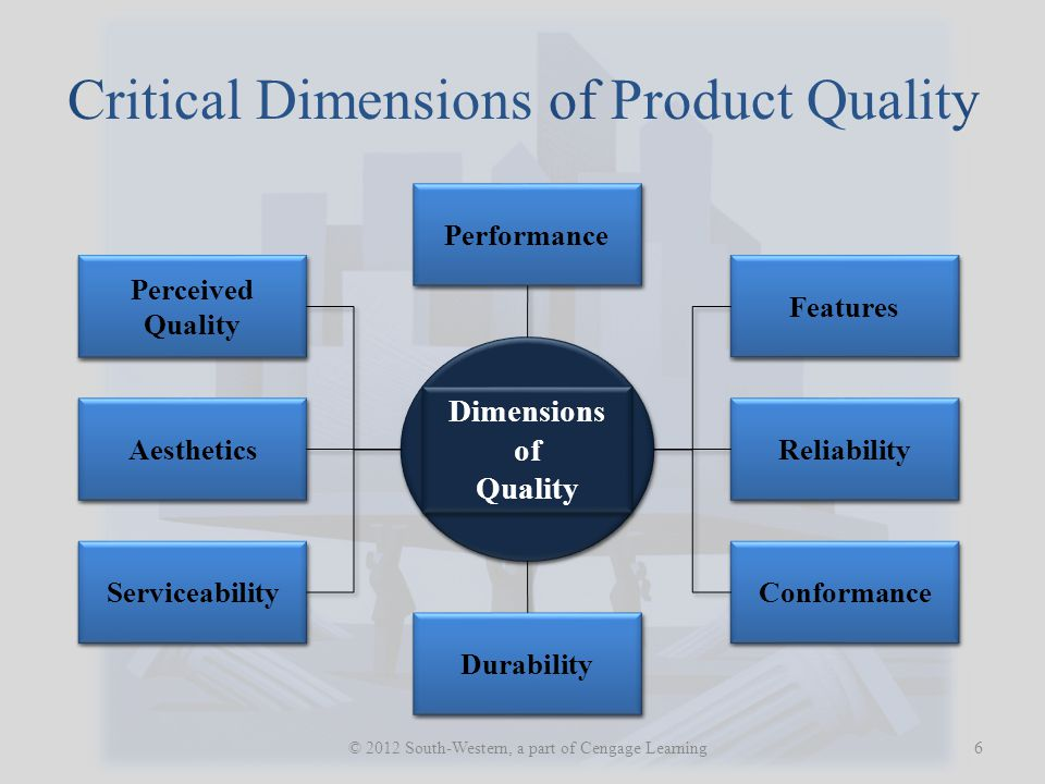 Ethical Underpinnings of Quality 7 © 2012 South-Western, a part of Cengage Learning