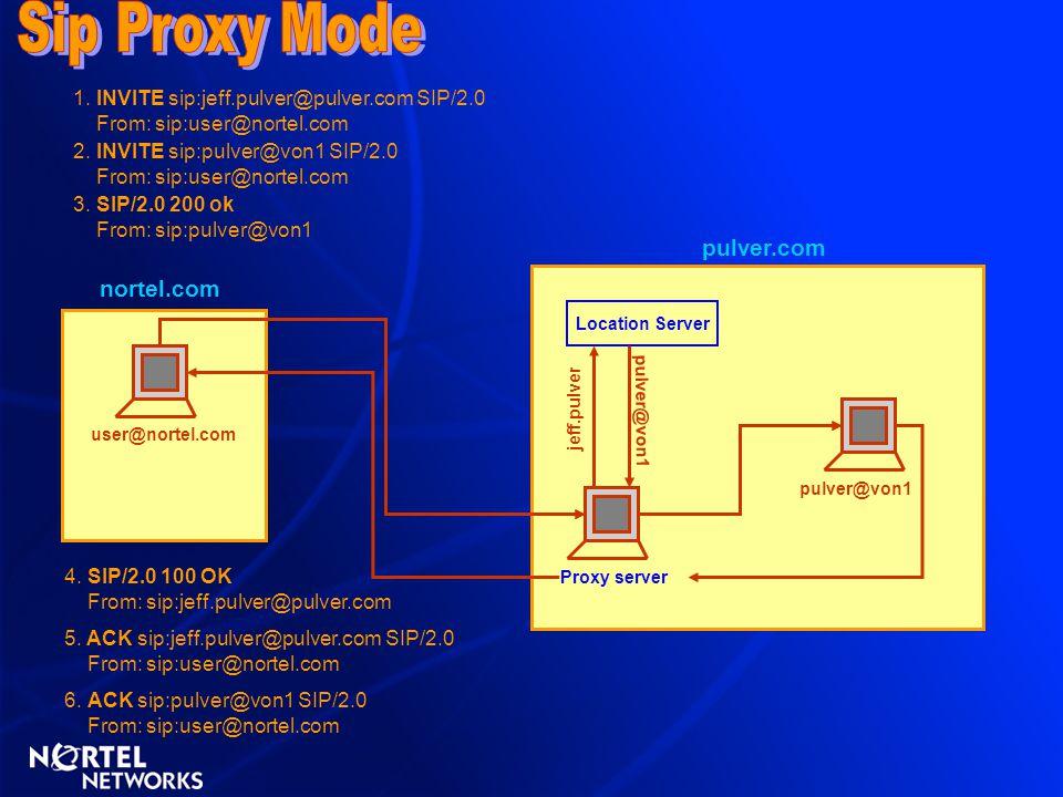 pulver.com Proxy server nortel.com user@nortel.com 1. INVITE sip:jeff.pulver@pulver.com SIP/2.0 From: sip:user@nortel.com Location Server jeff.pulver