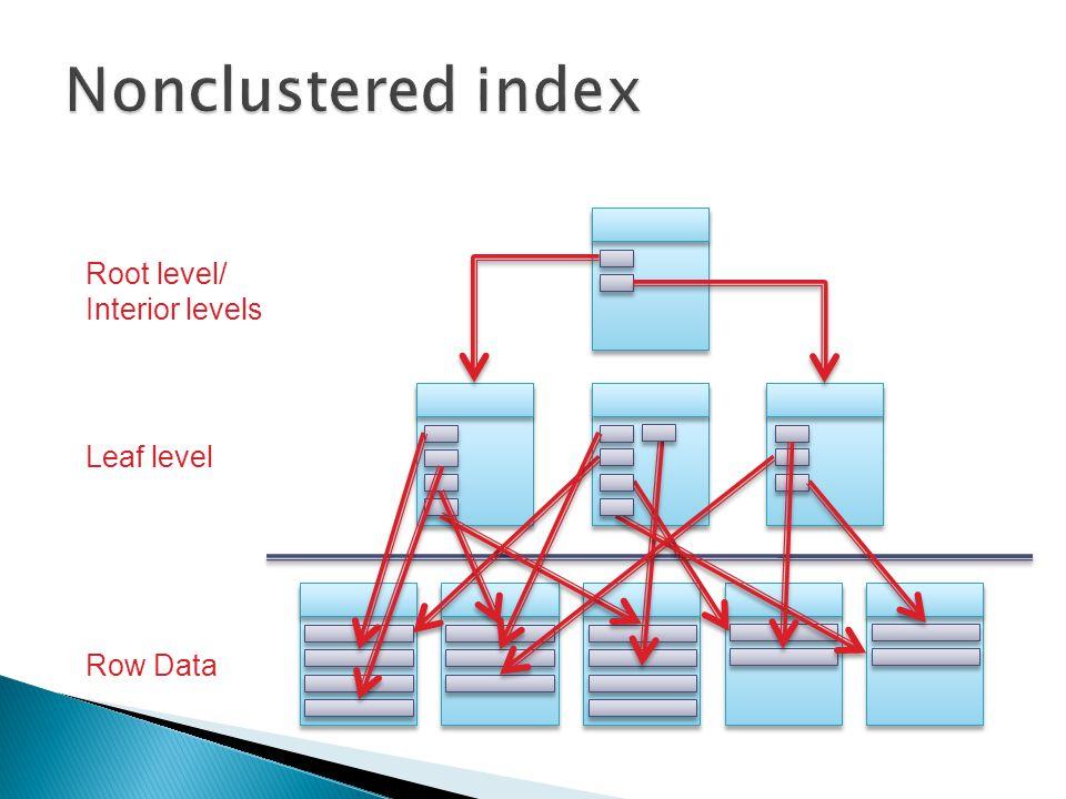Row Data Leaf level Root level/ Interior levels