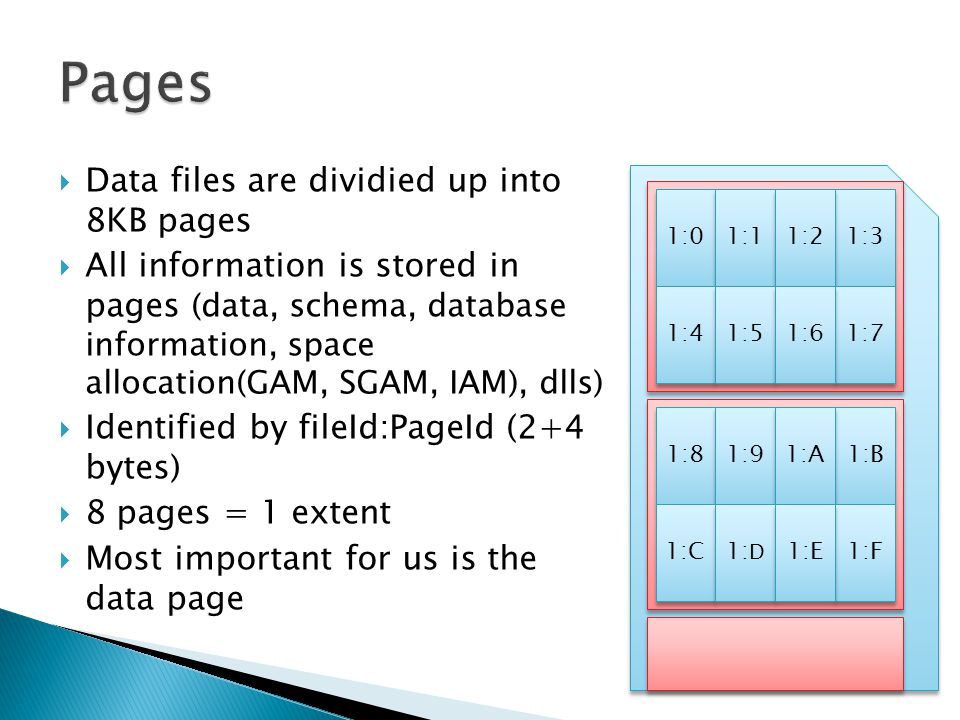  Data files are dividied up into 8KB pages  All information is stored in pages (data, schema, database information, space allocation(GAM, SGAM, IAM), dlls)  Identified by fileId:PageId (2+4 bytes)  8 pages = 1 extent  Most important for us is the data page 1:0 1:1 1:3 1:2 1:4 1:5 1:7 1:6 1:8 1:9 1:B 1:A 1:C 1: D 1:F 1:E
